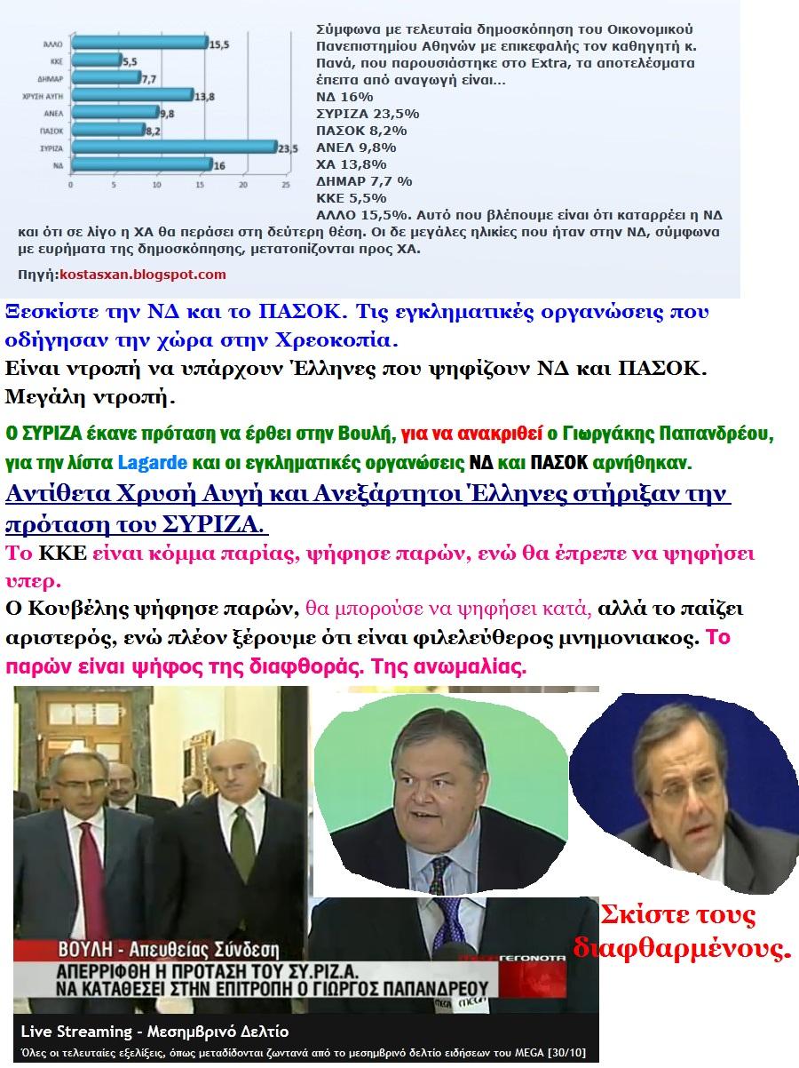 Κατάλογος των Κυπριακών ιστότοπων γνωριμιών