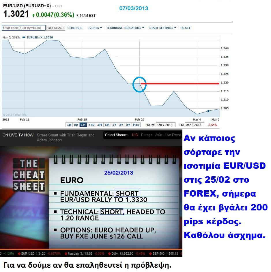 FOREX EUR USD 01 070313