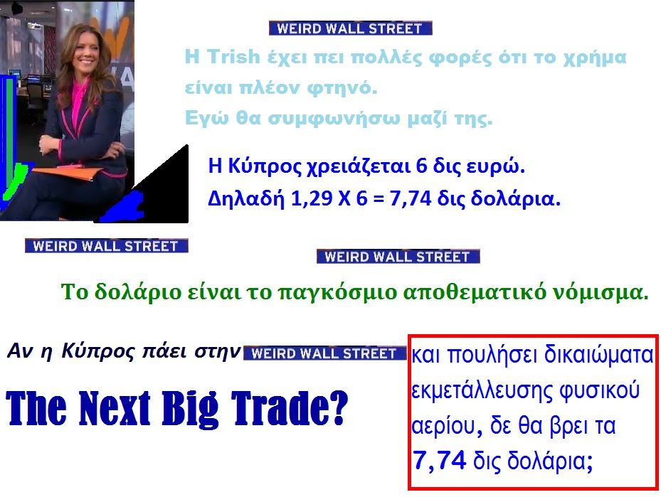 BLOOMBERG CYPRUS TRISH 01 210313