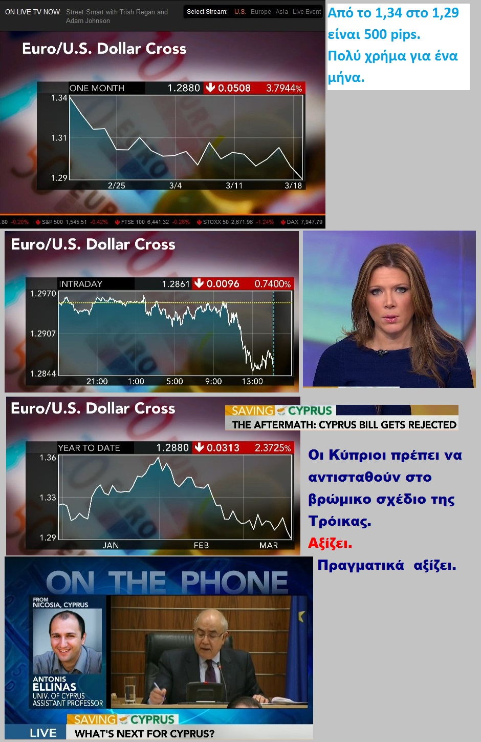 BLOOMBERG EURO VS DOLLAR ONE MONTH cyprus 01 01 200313