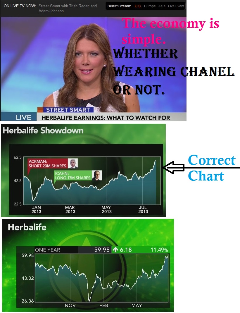 BLOOMBERG HERBALIFE ACKMAN SHORT ICAHN LONG 01 02 290713
