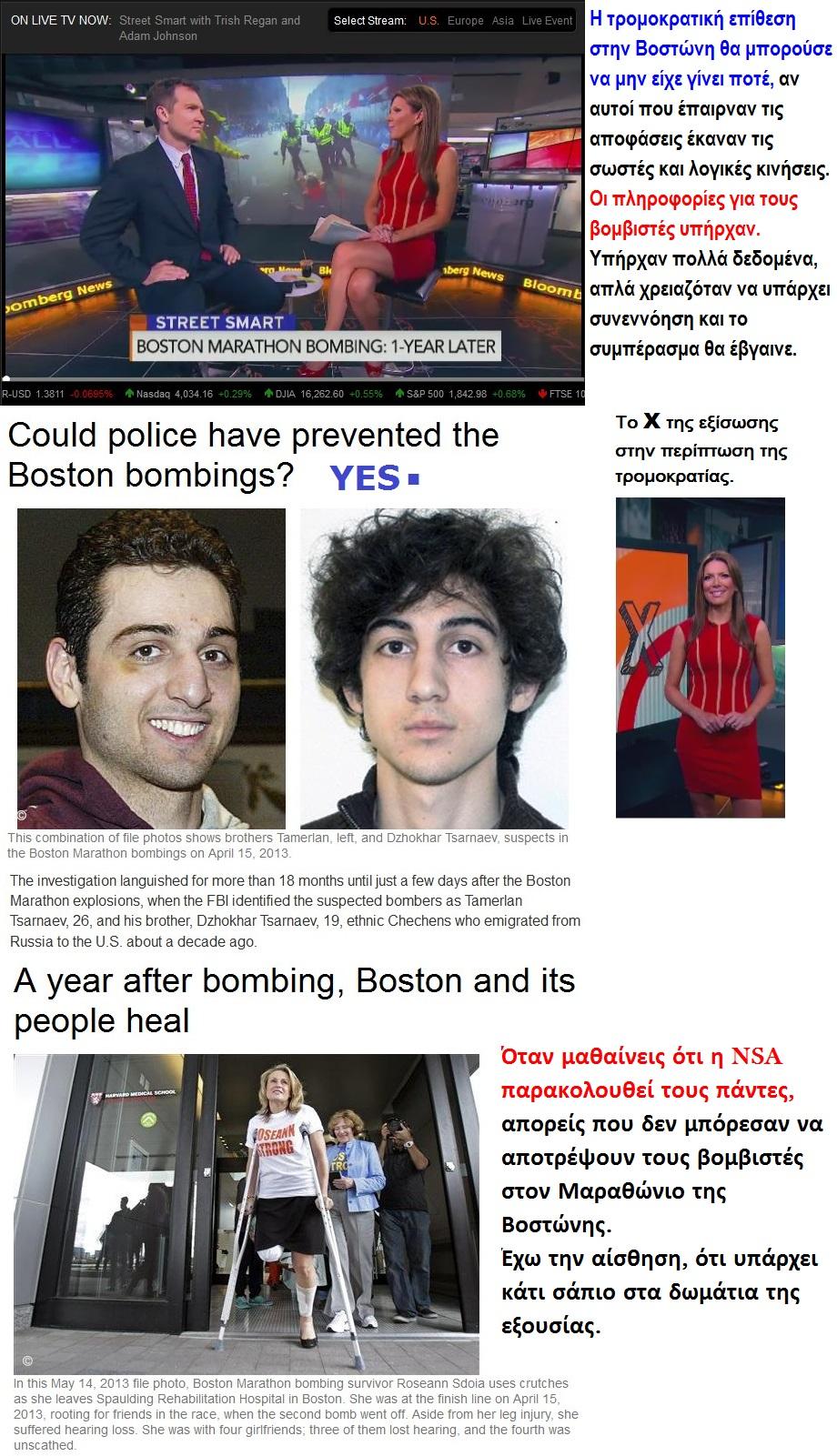 Βοστώνη σφαίρα dating