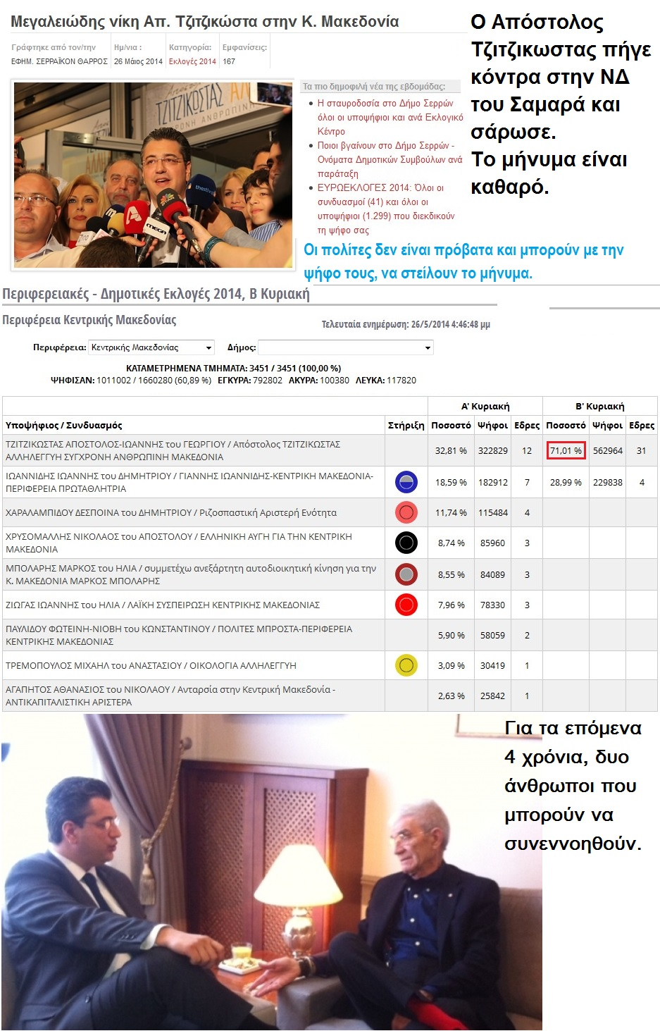 ELLADA ELECTION TZITZIKOSTAS 03 260514