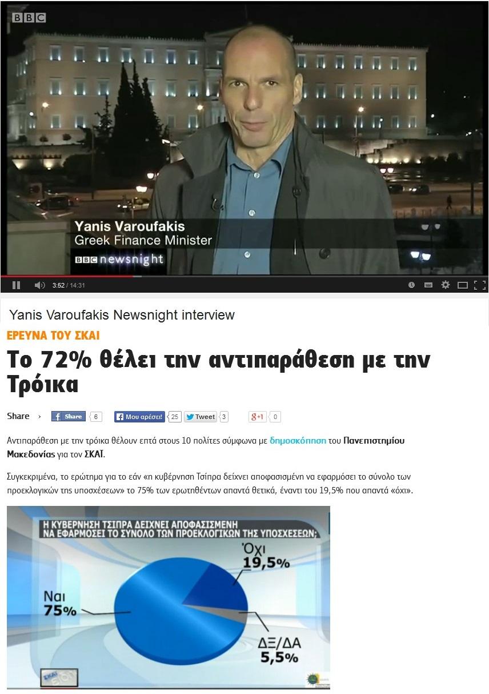 ELLADA YANIS VAROUFAKIS FINANCE MINISTER TROIKA SKAI ANTIPARATHESI 01 070215