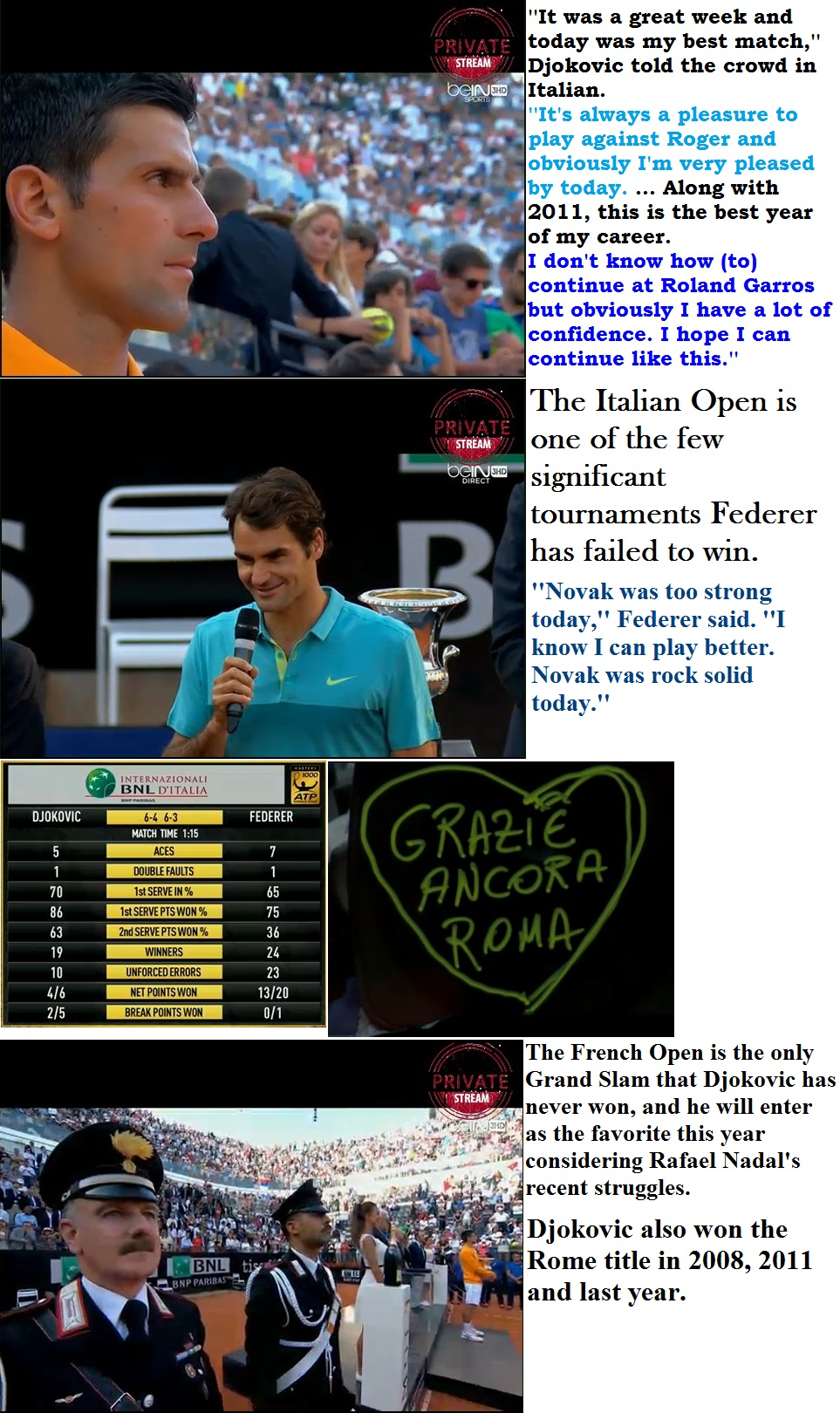 TENNIS ATP ROME DJOKOVIC WIN VS FEDERER 01 190515