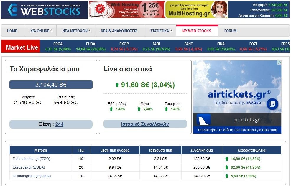 WEBSTOCKS DIKA MOU 01 230515