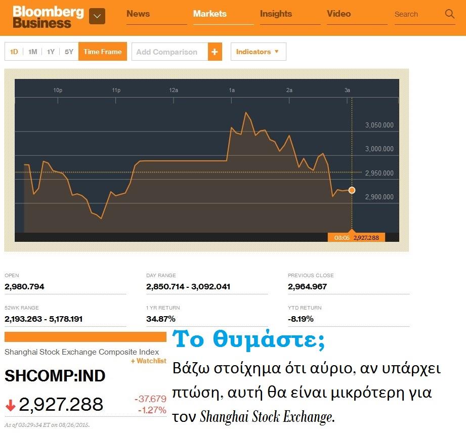 CHINA SHANGHAI STOCK EXCHANGE COMPOSITE INDEX 02 260815