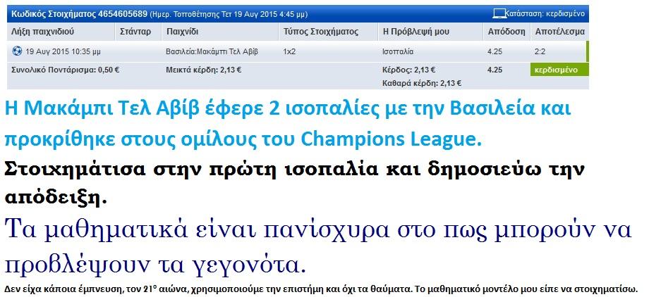 FOOTBALL CHAMPIONS LEAGUE MACCABI TEL AVIV WIN VS BASEL 01 260515
