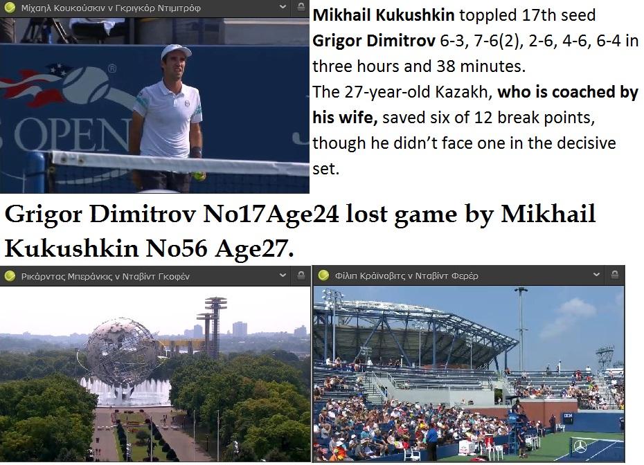 TENNIS USA GRAND SLAM OPEN US SECOND DAY KUKUSHKIN WIN VS DIMITROV 01 030915