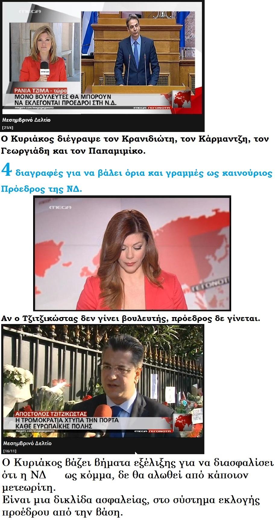 ELLADA ND KYRIAKOS MHTSOTAKHS EKLOGH PROEDROU ELECTIONS 01 290416