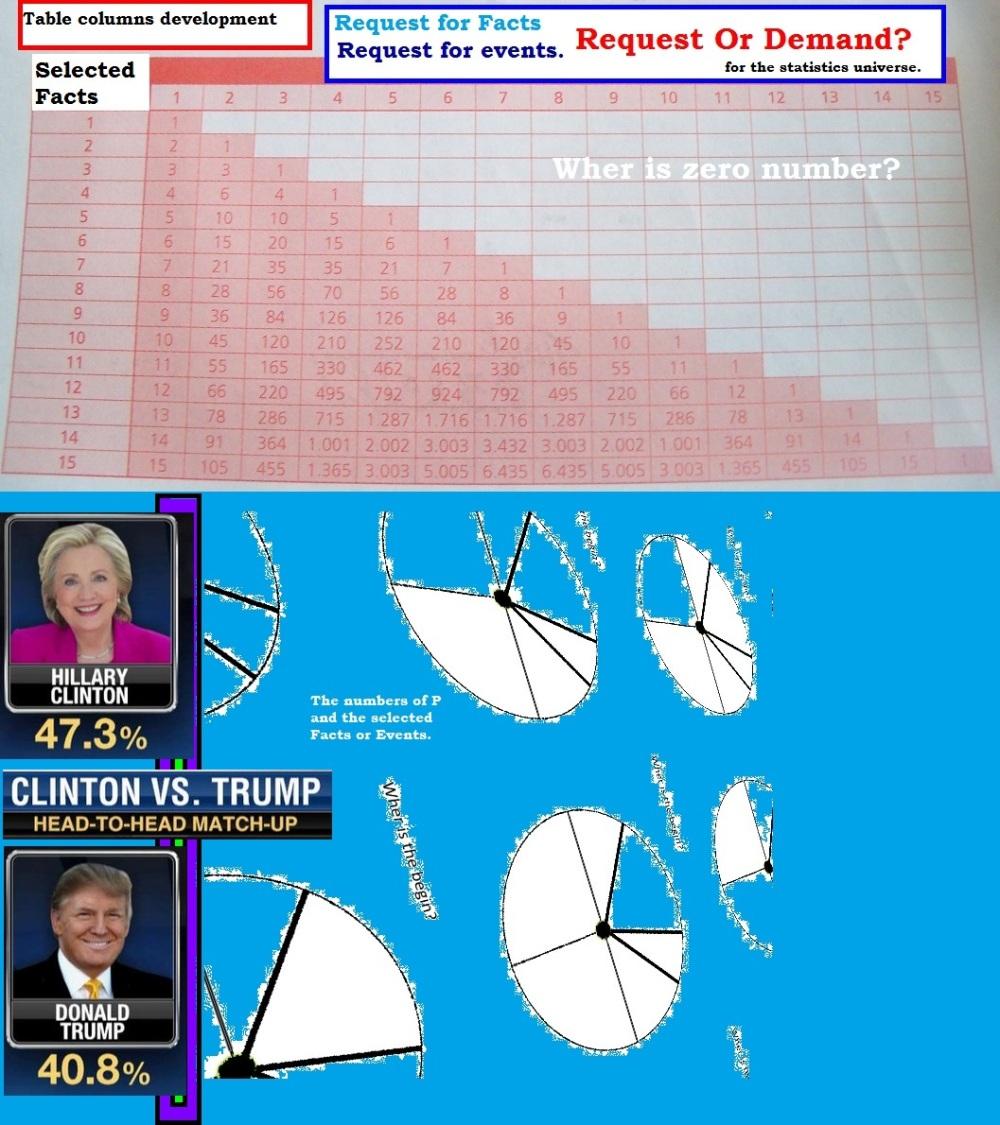 MATH BET STATISTICS USA HILLARY TRUMP 05 150516