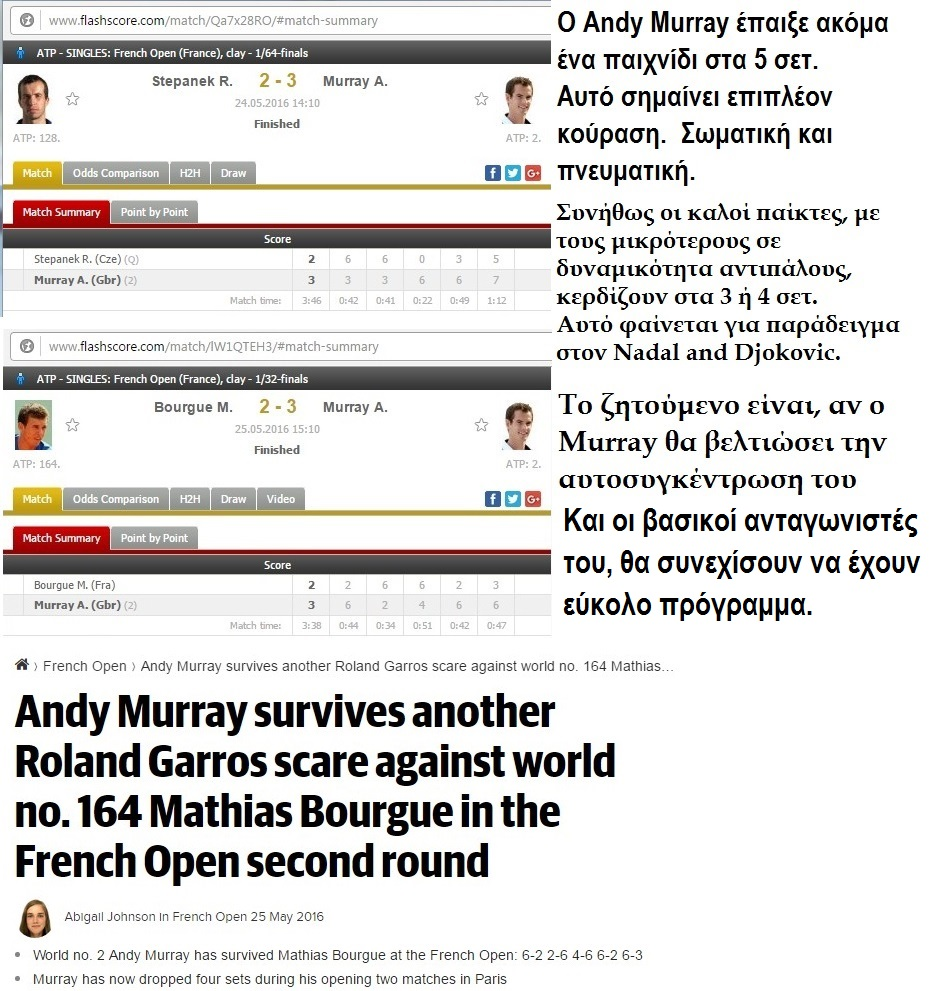 TENNIS ANDY MURRAY clay 01 260516