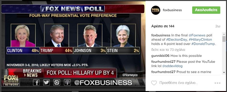 usa-election-hillary-trump-johnson-stein-fox-poll-04-071116