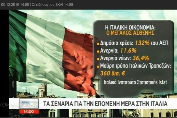 italy-referendum-no-matteo-renzi-economy-18-051216