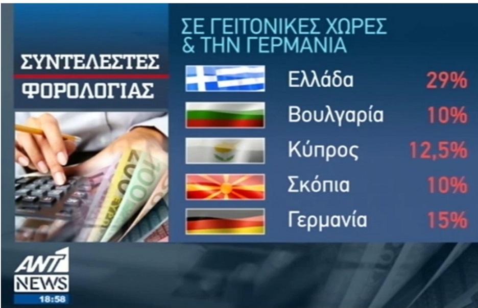 ellada-tax-germany-bulgary-cyprus-fyrom-01-230117