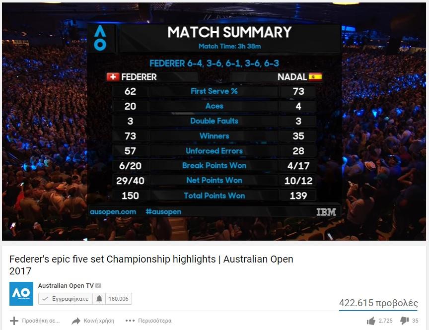 tennis-australian-open-grand-slam-final-roger-federer-vs-nadal-24-310117