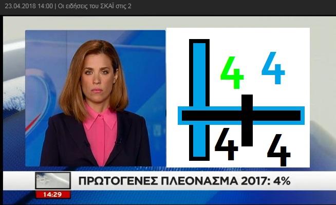 Πηγή  Euro2day.gr be0dacc6c4d