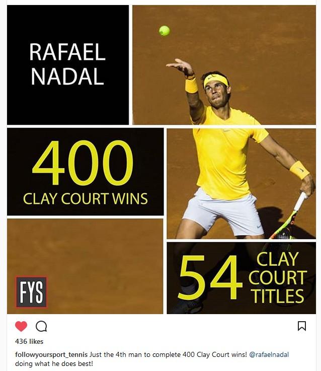 Tennis  Clay  ATP Barcelona  Final  Rafael Nadal Vs Stefanos Tsitsipas  No1  vs No63  Age 31 Vs Age 19  4c3b4770e18