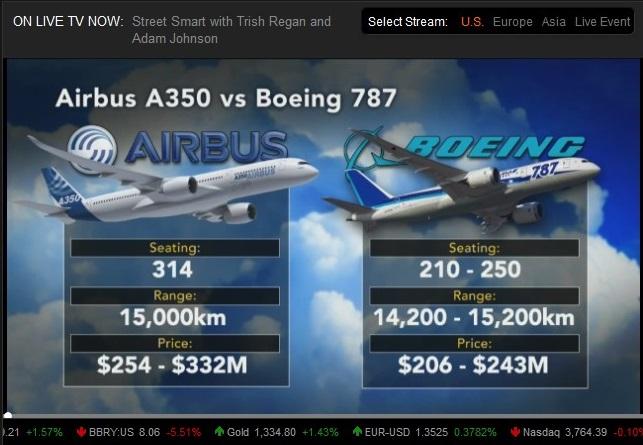 Airplane  Airbus vs Boeing 787  fb84ed65ad7