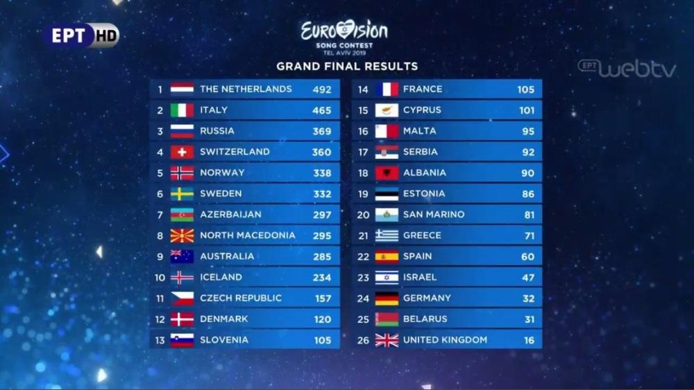 354d6e404af Israel: Eurovision:
