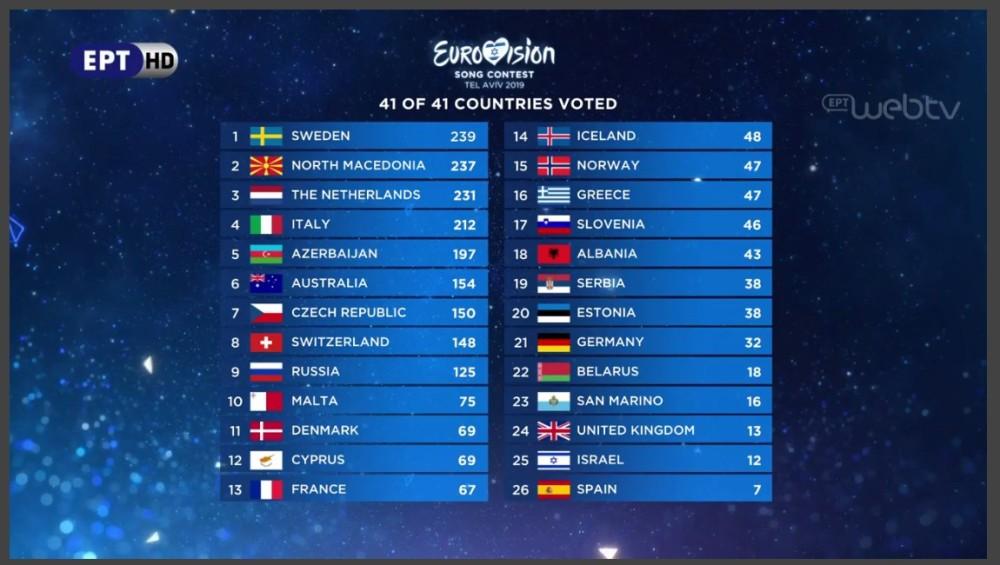 91282fe4ea Israel  Eurovision